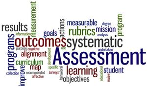 Assessment Words in a Pattern Assessment Learning Student Objectives Surveys Curriculum Map Improve Collection Program Effective